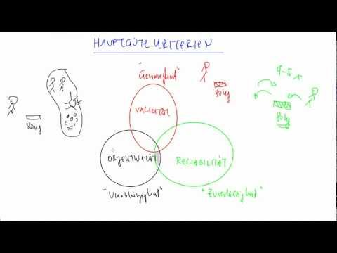 Reliabilität, Validität und Objektivität
