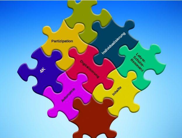 Das Puzzle der Schulentwicklung