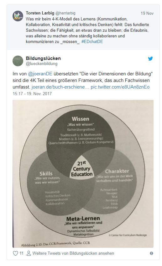 Tweet 21st century Education